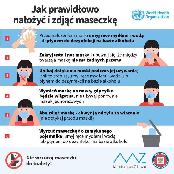 Jak prawidłowo nałożyć i zdjąć maseczkę (Ministerstwo Zdrowia, Państwowa Inspekcja Sanitarna)