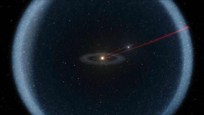 Ilustracja orbity komety C/2014 S3